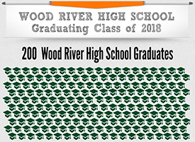 Wood River High School class of 2018, 200 Graduates